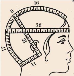 Как измерить голову