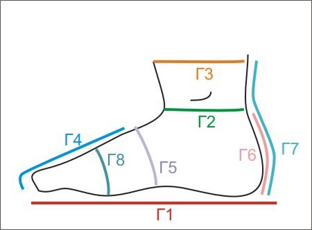 Носки мерки