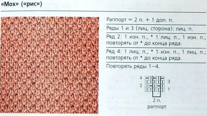 Платье схема путанка спицами