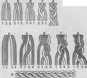 Пример плетений