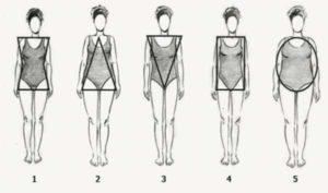 Выкройки юбок для полных женщин