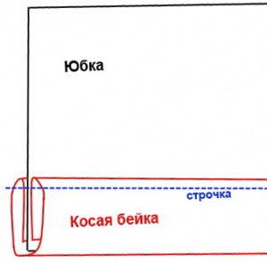 Схема косой бейки