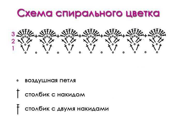 Шаль схема цветочка