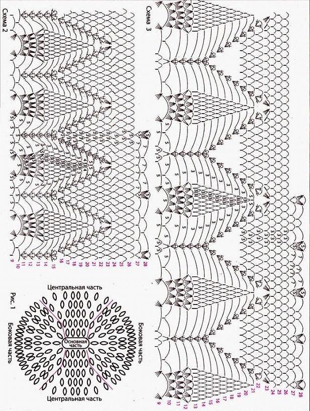 Схема для скатерти