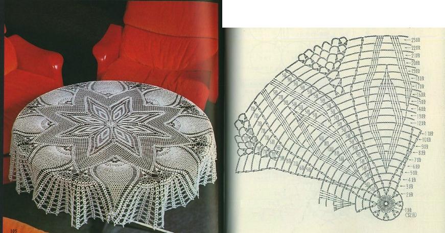 Скатерть крючком из японских журналов модель 2