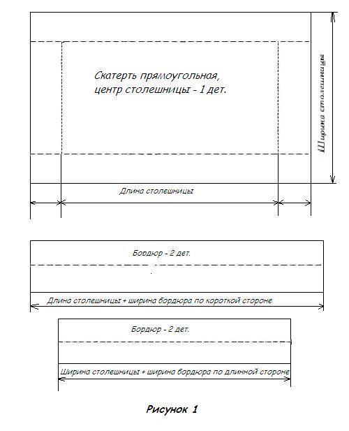 Раскрой ткани для прямоугольного стола