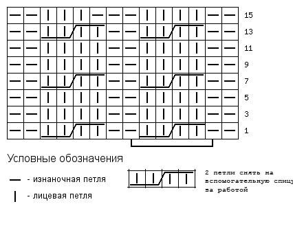 Свитер схема 1