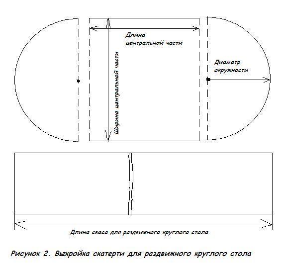 Выкройка для овальной скатерти с подвесом