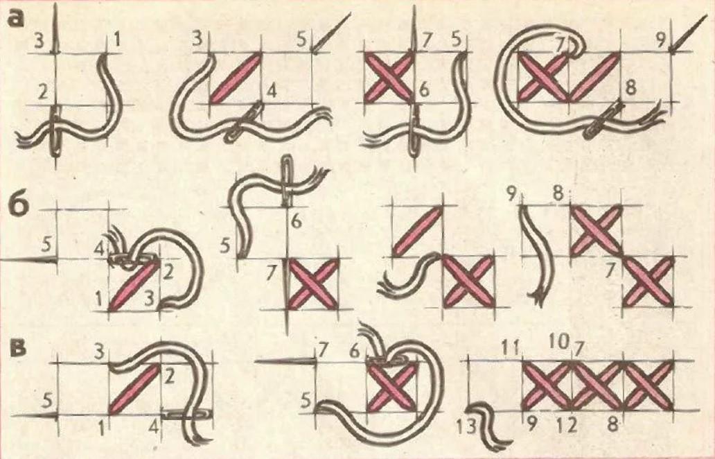 Вышивка крестиком пошагово