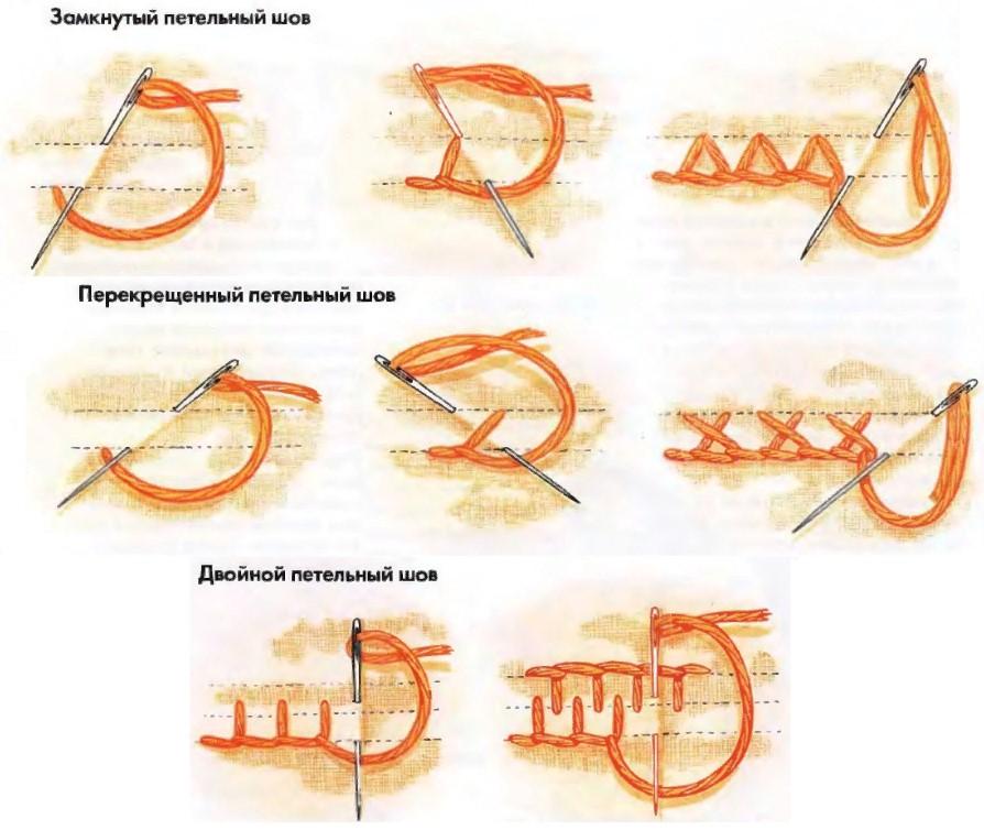 Вышивка петельный шов