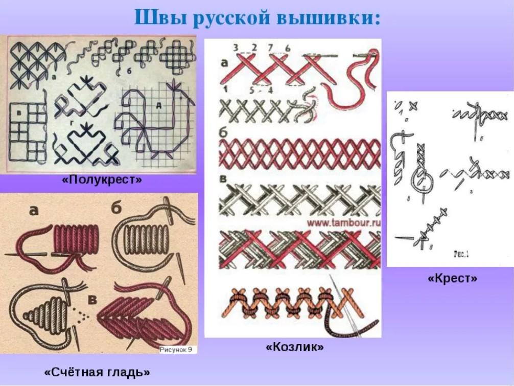 Вышивки разные