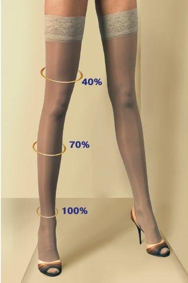 чулки компрессионные давление на ноги