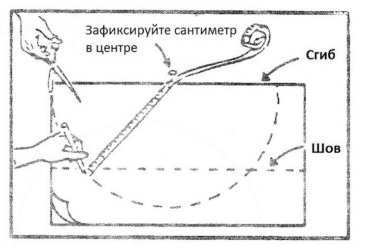 овальная скатерть расчет ткани