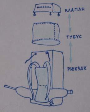 рюкзак 6 как сшить рюкзак КФ05