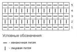схема для жилета