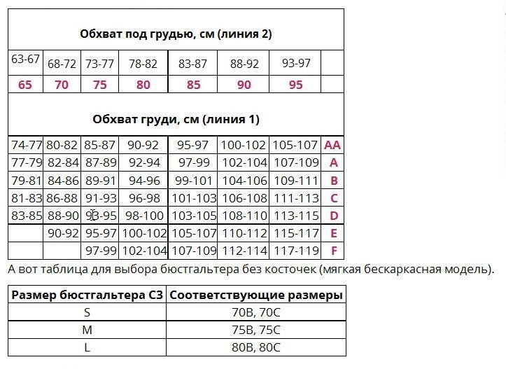 таблица размеров бюстгальтеров фаберлик