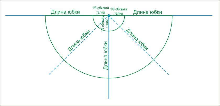 выкройка_модель_2