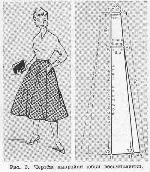 Выкройка юбки восьмиклинки