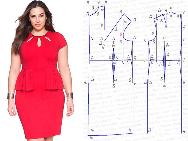 Построение основы выкройки платья на полную фигуру