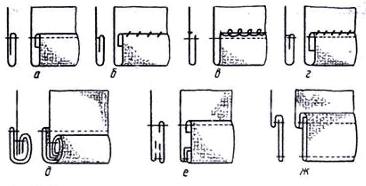 Шов разные швы