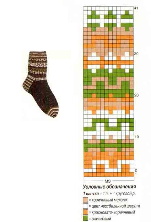 Узоры для носков мужские 1