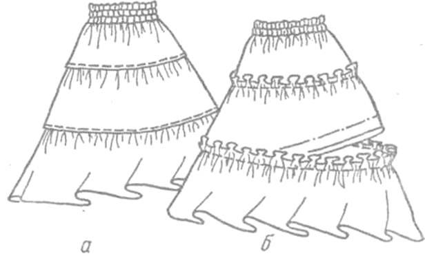 Юбка с оборками длинная схема