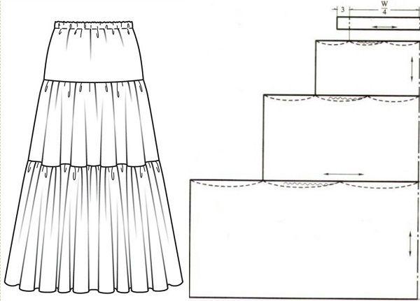 Юбка с оборками длинная выкройка