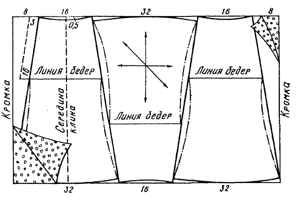 Юбка шестиклинка ракладка на ткани