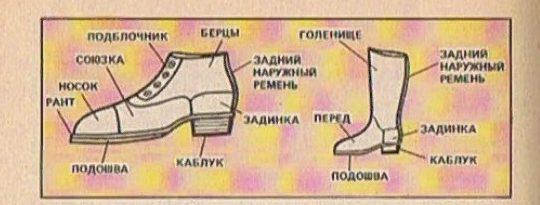бурки название частей сапожек
