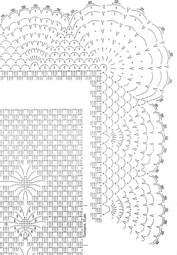Схема для вязания изделия с большим подолом