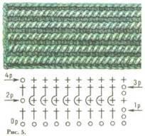 манишка крючком женская резинка 2