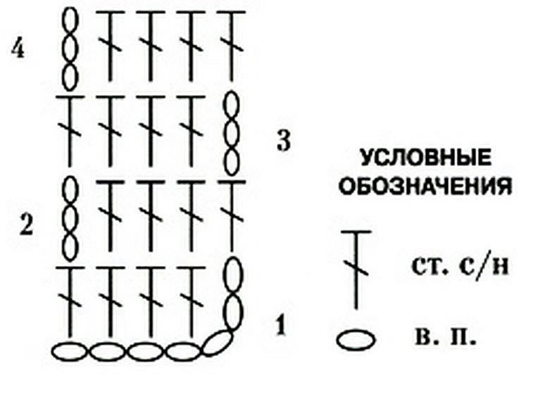 манишка крючком женская столбики 1
