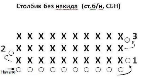 пояс крючком схема 3