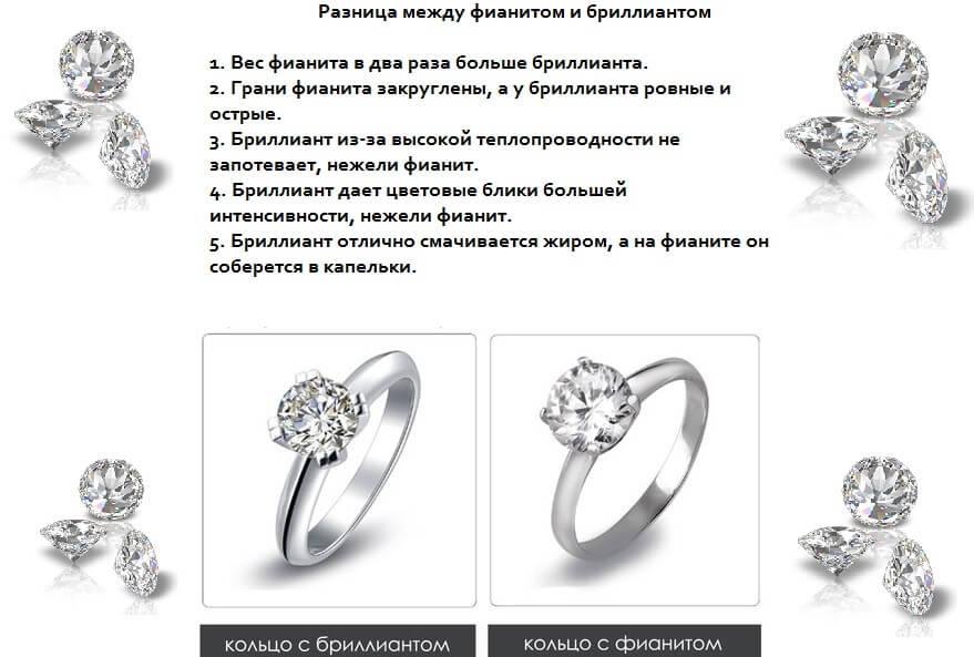 определение бриллианта в изделии