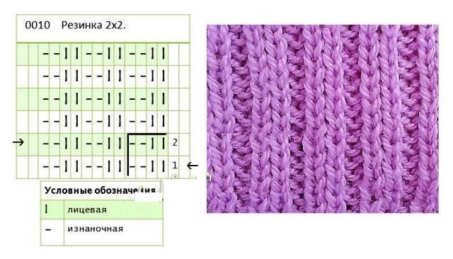 резинка для тонкого свитера