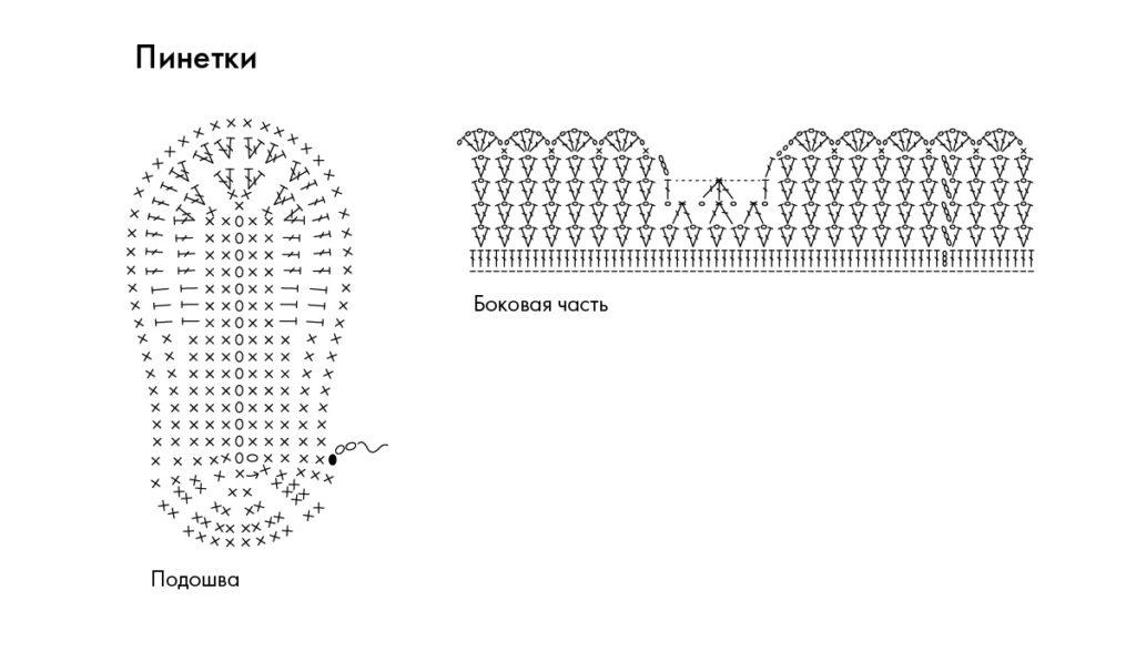 схема вязания пинетки крючком
