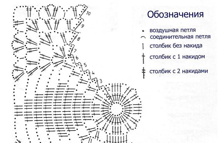 схема_праздничная_модель