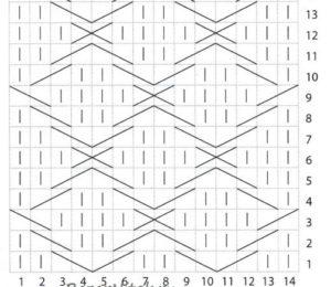 вязание из пряжи ализе пуффи плед схема