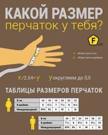 таблица размеров боксёрских перчаток