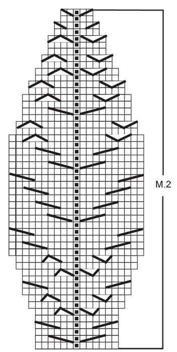 схема клина