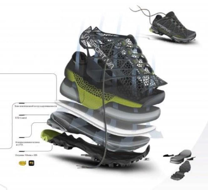 Гортекс обувь многослойность