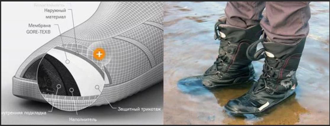 Гортекс обувь сапоги