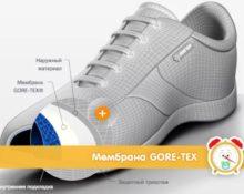 Гортекс обувь спортивная обувь
