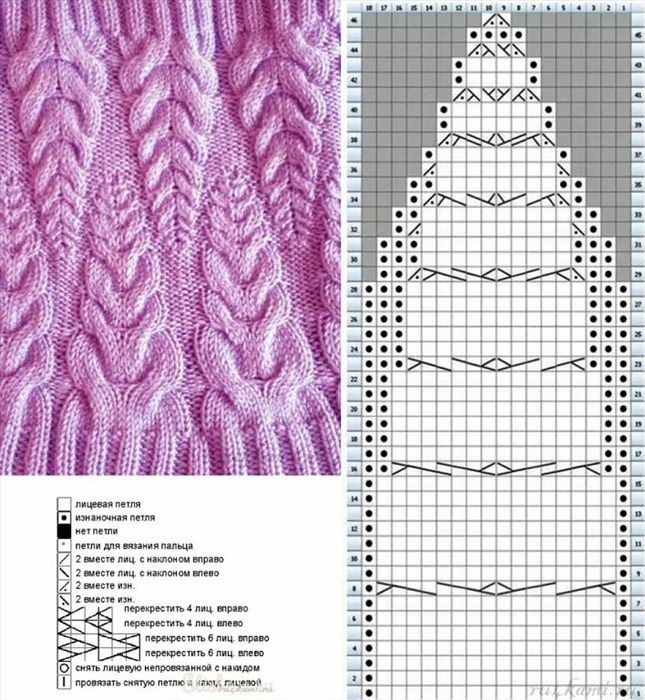 Платье женское схема 4