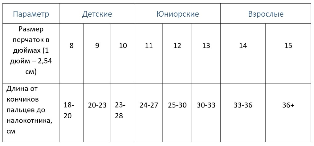 таблица размеров хоккейных перчаток