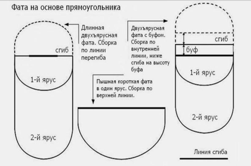 фата прямоугольник 2