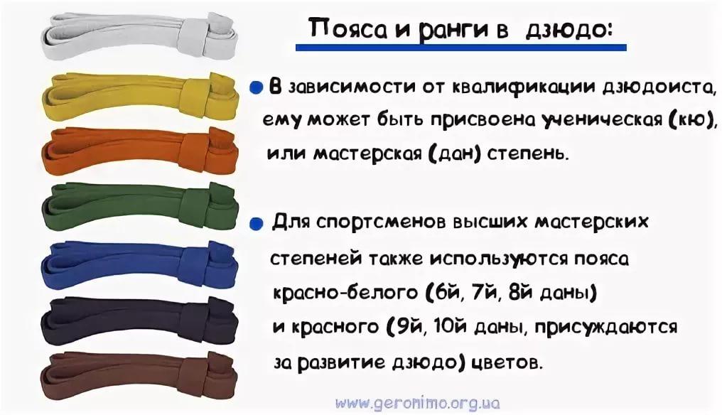 значение цвета