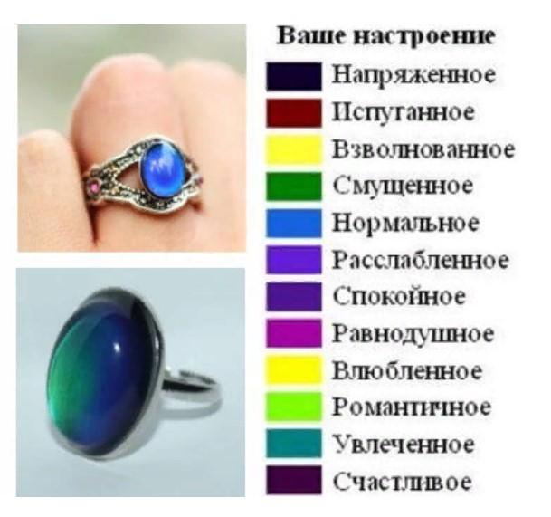кольцо хамелеон таблица значений цветов 1