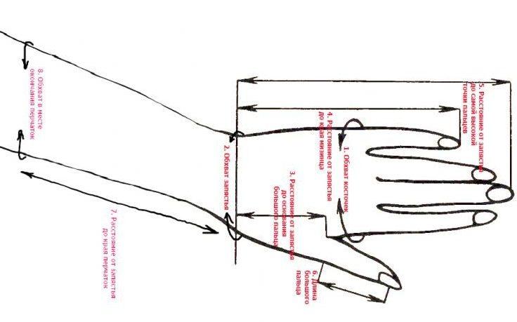 кожаные перчатки мерки с руки