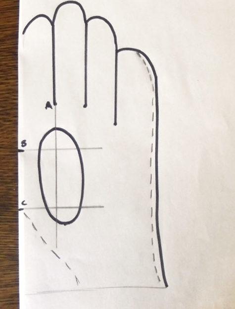 кожаные перчатки рисунок